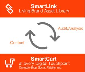 1SS SmartCommerce Image
