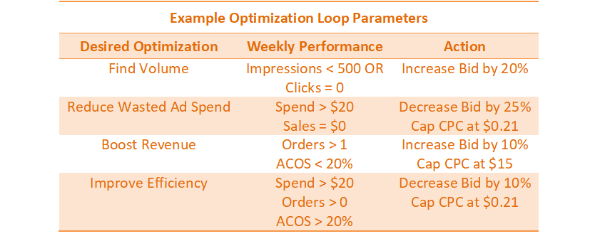 0aaaoptimizationloop2