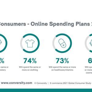 Conversity Online Spending