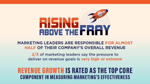 CMO Council Rising Above the Fray