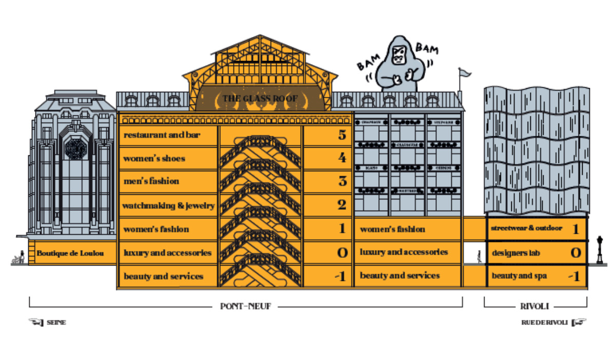 """A side view map of the store shows the two entrances — on the left the Seine side features the Cheval Blanc hotel and famed Art Nouveau exterior. The far right, the Rue de Rivoli side, features the new contemporary """"waves of glass"""" façade."""