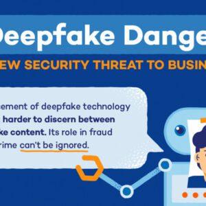 Deepfakes fraud threat